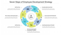 Seven Steps Of Employee Development Strategy Ppt PowerPoint Presentation File Visual Aids PDF