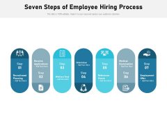 Seven Steps Of Employee Hiring Process Ppt PowerPoint Presentation Infographics Guidelines PDF