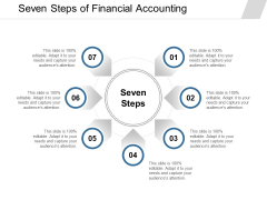 Seven Steps Of Financial Accounting Ppt PowerPoint Presentation Pictures Slideshow
