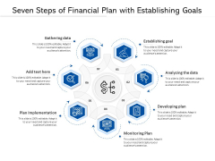 Seven Steps Of Financial Plan With Establishing Goals Ppt PowerPoint Presentation File Outline PDF