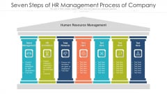 Seven Steps Of HR Management Process Of Company Ppt PowerPoint Presentation File Skills PDF