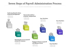 Seven Steps Of Payroll Administration Process Ppt PowerPoint Presentation Model Guide PDF