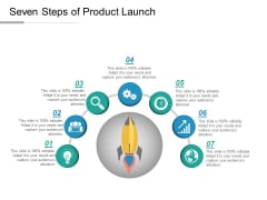 Seven Steps Of Product Launch Ppt PowerPoint Presentation Icon Visual Aids