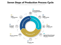 Seven Steps Of Production Process Cycle Ppt PowerPoint Presentation Pictures Background Images PDF