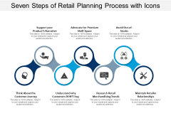Seven Steps Of Retail Planning Process With Icons Ppt PowerPoint Presentation Gallery Styles