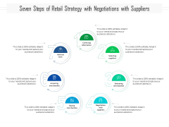 Seven Steps Of Retail Strategy With Negotiations With Suppliers Ppt PowerPoint Presentation Gallery Infographic Template PDF