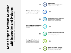Seven Steps Of Software Selection With Integration And Evolution Ppt PowerPoint Presentation Gallery Graphics Template PDF