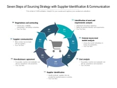 Seven Steps Of Sourcing Strategy With Supplier Identification And Communication Ppt PowerPoint Presentation Gallery Design Templates