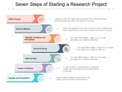 Seven Steps Of Starting A Research Project Ppt PowerPoint Presentation File Infographic Template