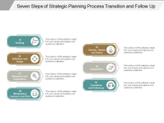 Seven Steps Of Strategic Planning Process Transition And Follow Up Ppt Powerpoint Presentation Infographics Gallery