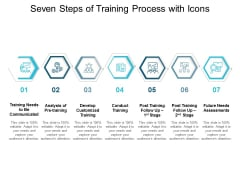 Seven Steps Of Training Process With Icons Ppt PowerPoint Presentation Layouts Templates