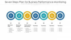 Seven Steps Plan For Business Performance Monitoring Ppt PowerPoint Presentation Gallery Format Ideas PDF