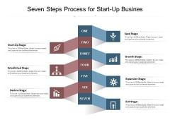 Seven Steps Process For Start Up Busines Ppt PowerPoint Presentation Professional Outfit PDF