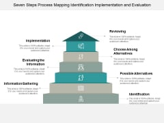 Seven Steps Process Mapping Identification Implementation And Evaluation Ppt Powerpoint Presentation Slides Ideas
