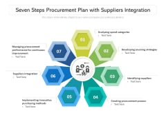 Seven Steps Procurement Plan With Suppliers Integration Ppt PowerPoint Presentation Gallery Picture PDF