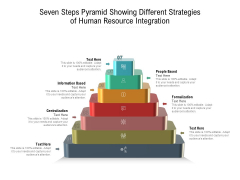 Seven Steps Pyramid Showing Different Strategies Of Human Resource Integration Ppt PowerPoint Presentation Slides Deck PDF