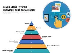 Seven Steps Pyramid Showing Focus On Customer Ppt PowerPoint Presentation Slides Model PDF
