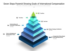 Seven Steps Pyramid Showing Goals Of International Compensation Ppt PowerPoint Presentation Layouts Gallery PDF