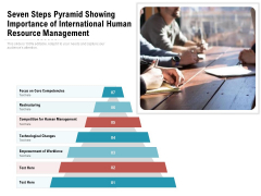 Seven Steps Pyramid Showing Importance Of International Human Resource Management Ppt PowerPoint Presentation Icon Template PDF