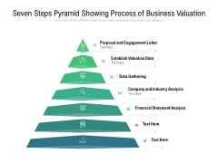 Seven Steps Pyramid Showing Process Of Business Valuation Ppt PowerPoint Presentation Layouts Information PDF