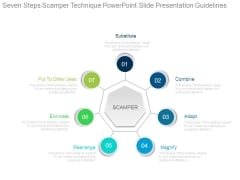 Seven Steps Scamper Technique Powerpoint Slide Presentation Guidelines