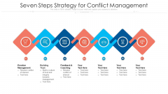 Seven Steps Strategy For Conflict Management Ppt PowerPoint Presentation File Summary PDF