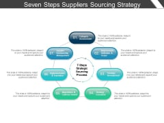 Seven Steps Suppliers Sourcing Strategy Ppt PowerPoint Presentation Inspiration Demonstration