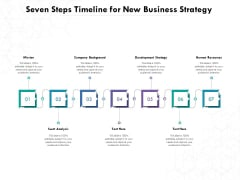 Seven Steps Timeline For New Business Strategy Ppt PowerPoint Presentation Diagram Templates PDF