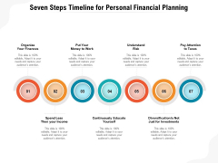 Seven Steps Timeline For Personal Financial Planning Ppt PowerPoint Presentation File Visual Aids PDF