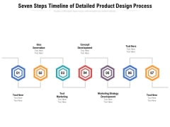 Seven Steps Timeline Of Detailed Product Design Process Ppt PowerPoint Presentation File Mockup PDF