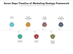 Seven Steps Timeline Of Marketing Strategy Framework Ppt PowerPoint Presentation File Demonstration PDF