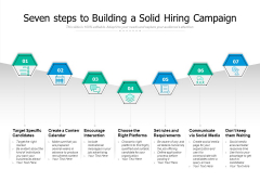 Seven Steps To Building A Solid Hiring Campaign Ppt PowerPoint Presentation Portfolio Graphics Template