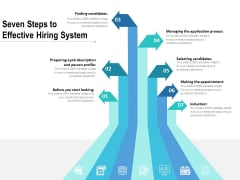 Seven Steps To Effective Hiring System Ppt PowerPoint Presentation Slides Structure PDF