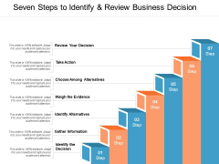 Seven Steps To Identify And Review Business Decision Ppt PowerPoint Presentation Professional Diagrams