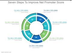 Seven Steps To Improve Net Promoter Score Ppt Examples Slides