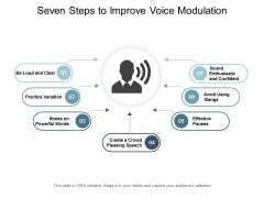 Seven Steps To Improve Voice Modulation Ppt PowerPoint Presentation Slides