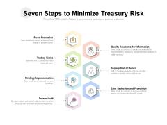 Seven Steps To Minimize Treasury Risk Ppt PowerPoint Presentation Inspiration Slideshow