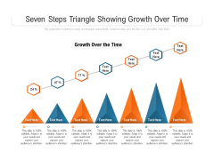 Seven Steps Triangle Showing Growth Over Time Ppt PowerPoint Presentation Icon Gallery PDF