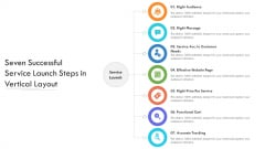 Seven Successful Service Launch Steps In Vertical Layout Ppt PowerPoint Presentation Gallery Icons PDF