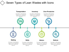 Seven Types Of Lean Wastes With Icons Ppt PowerPoint Presentation Outline Master Slide PDF