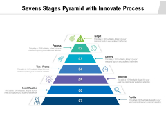 Sevens Stages Pyramid With Innovate Process Ppt PowerPoint Presentation Gallery Maker PDF