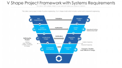 Shape Project Framework With Systems Requirement Ppt Gallery Ideas PDF