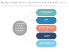 Shaping Strategic And Operating Decisions Powerpoint Slide Themes