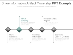 Share Information Artifact Ownership Ppt Example