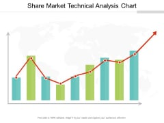 Share Market Technical Analysis Chart Ppt Powerpoint Presentation Professional Rules