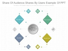 Share Of Audience Shares By Users Example Of Ppt