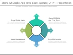 Share Of Mobile App Time Spent Sample Of Ppt Presentation
