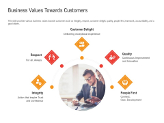 Shared Values In An Organization Business Values Towards Customers Ppt Icon Tips PDF