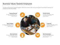Shared Values In An Organization Business Values Towards Employees Ppt Portfolio Microsoft PDF