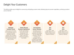 Shared Values In An Organization Delight Your Customers Ppt Show Gridlines PDF